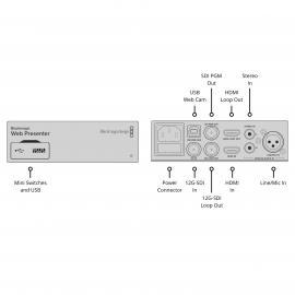 Streaming Kit Blackmagic (Web Presenter+smartpanel)